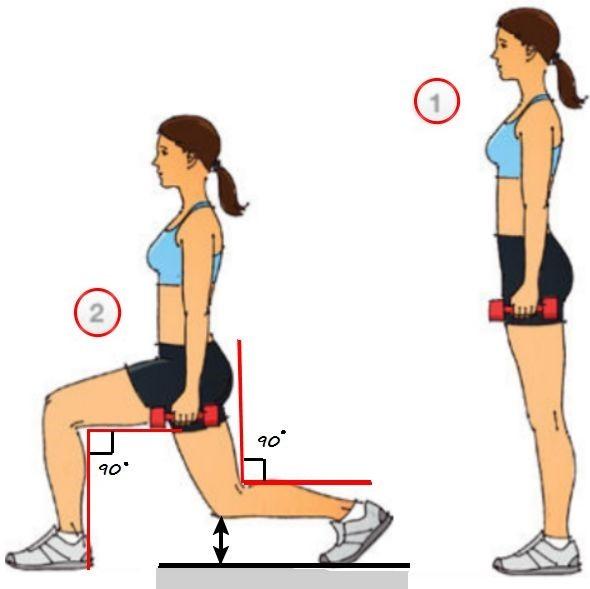 как похудеть в бедрах без упражнений